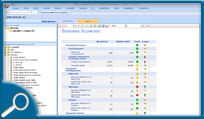 Comarch ERP Business Intelligence - Business Scorecard