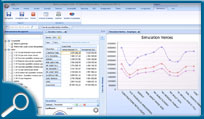Comarch ERP Business Intelligence - simulation des ventes